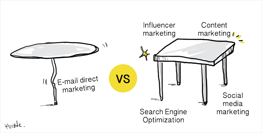 marketing strategy marathon components of marketing