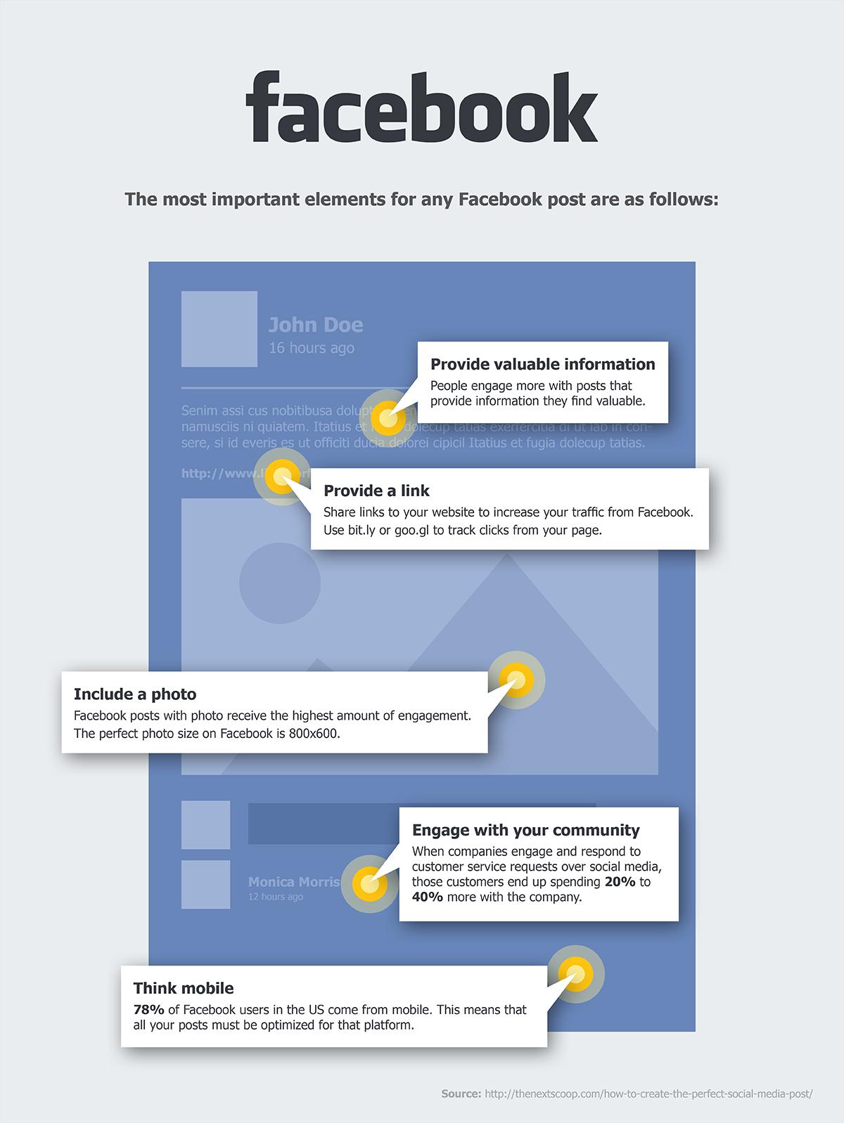 content marketing growth hacks facebook post