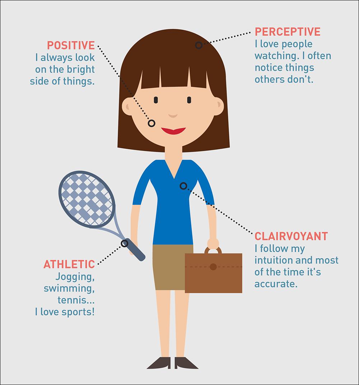 visme visualize me infographic contest visual life story
