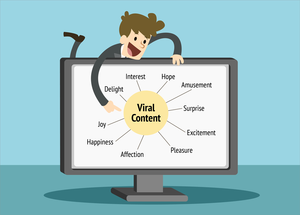 psychology viral content emotions
