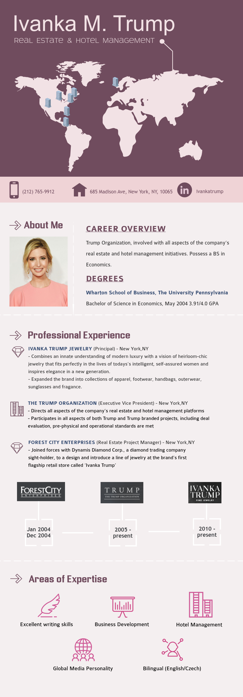 ivanka trump resume after