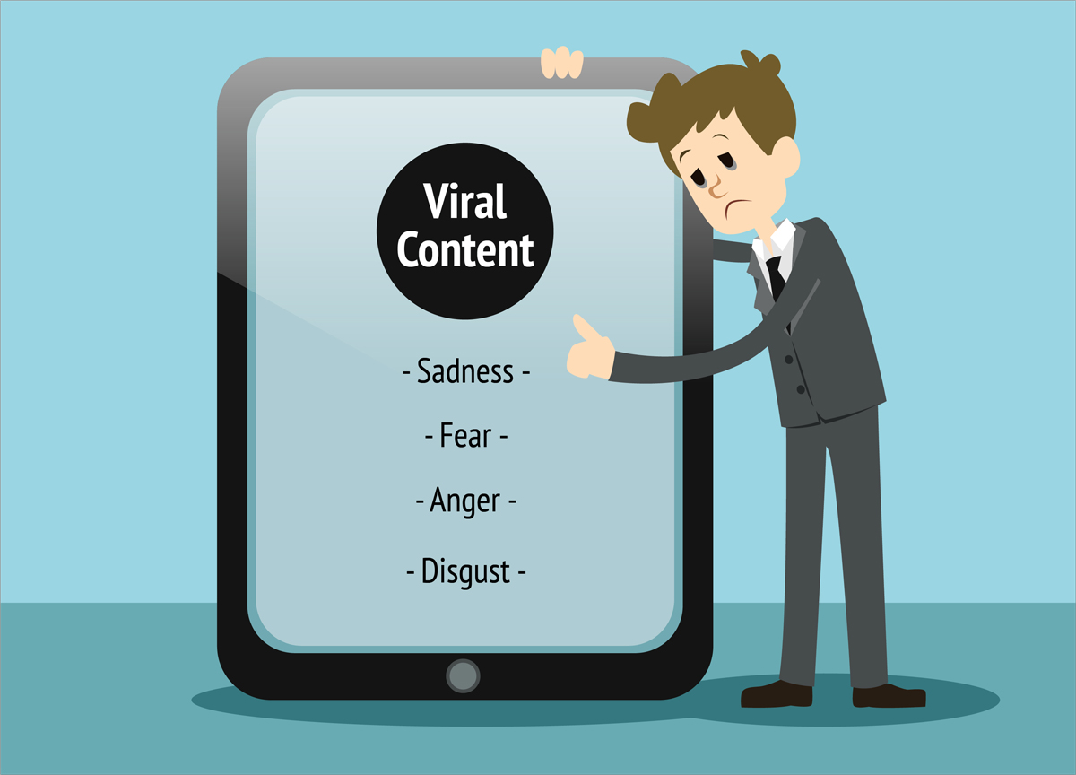viral content emotions sadness fear anger disgust
