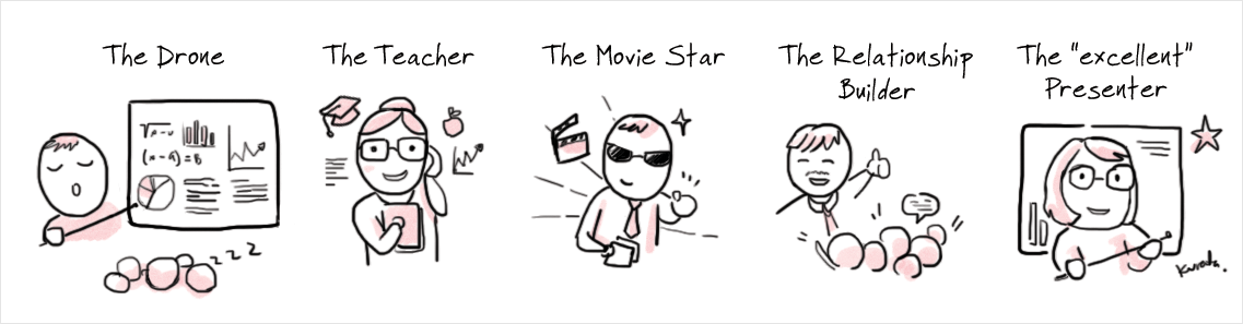 types of presenters 4