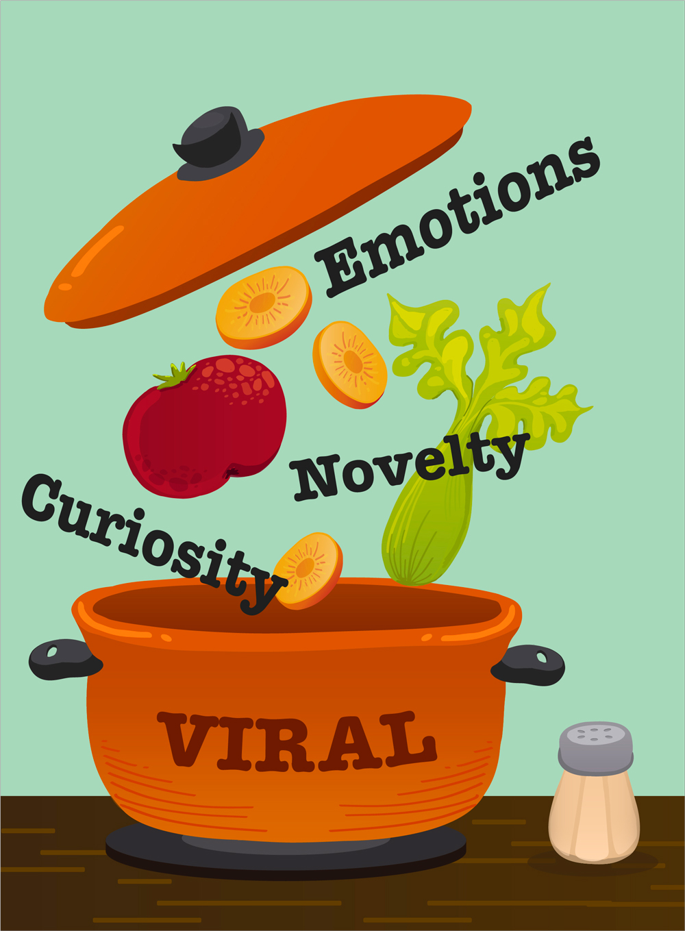 psychology viral content emotions ingredients