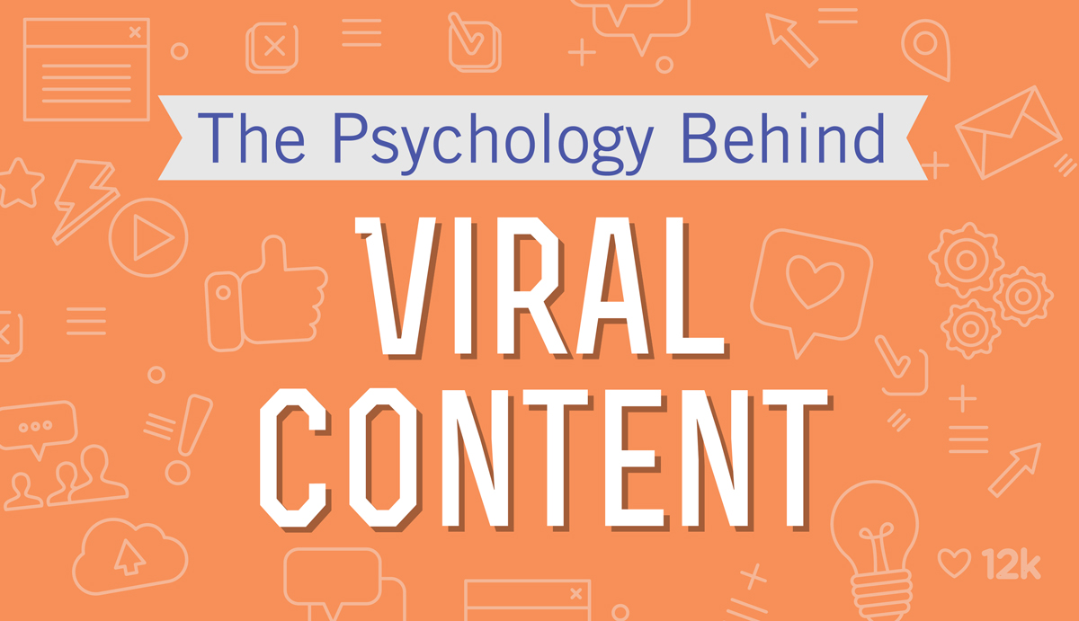 psychology viral content