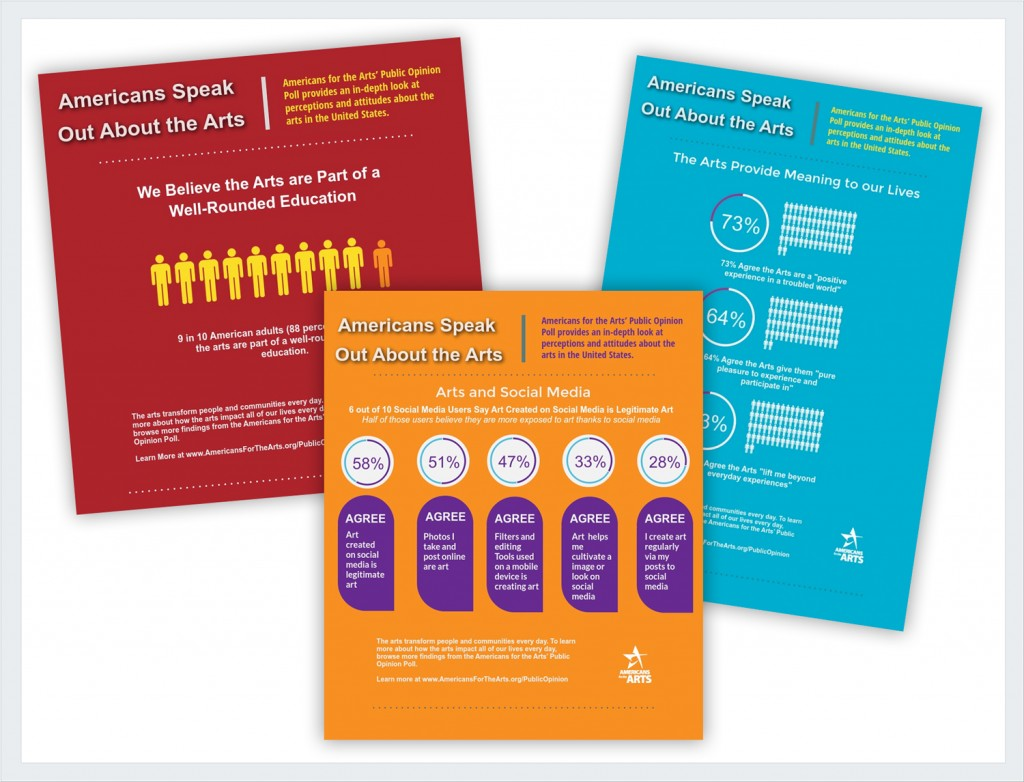 projects nonprofit infographics