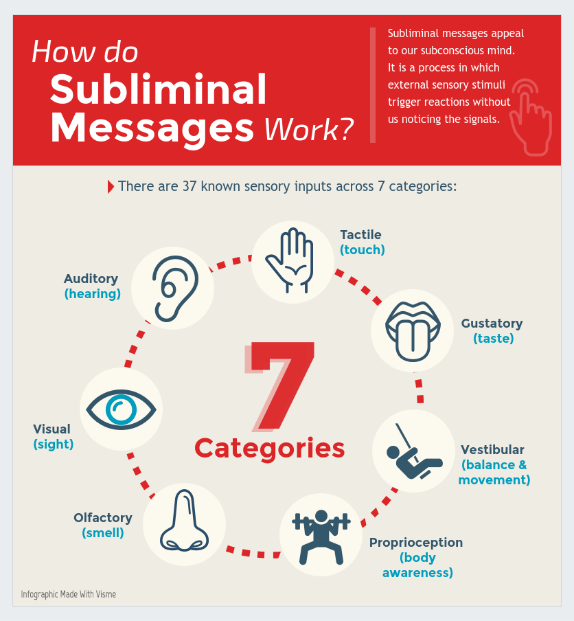 The Truth About Subliminal Messages Infographic