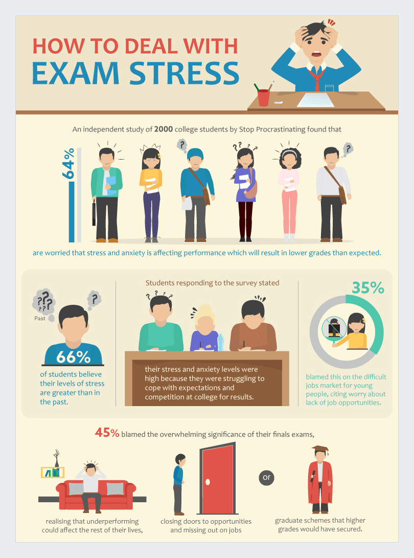 how-to-deal-with-exam-anxiety-infographic