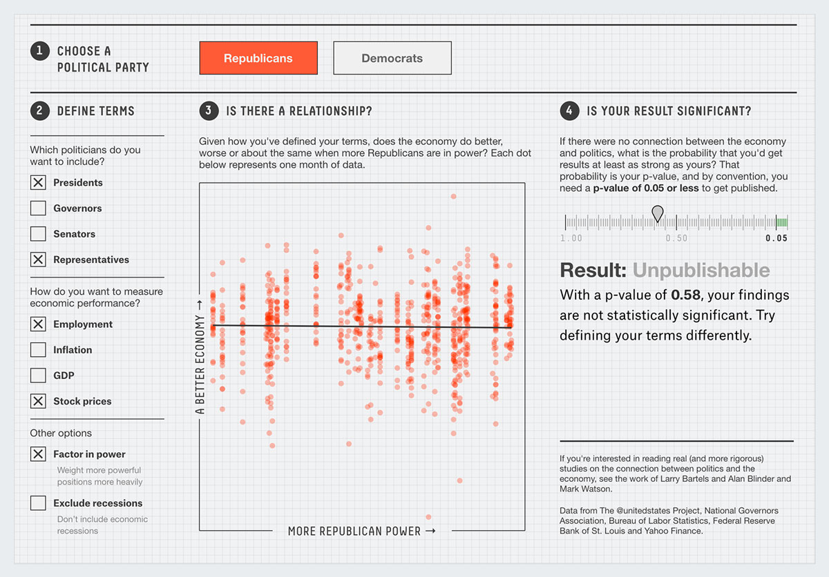 how-to-hack-science best infographics 2016