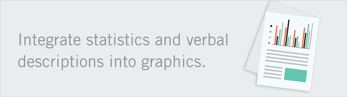 integrate statistics verbal descriptions into graphics