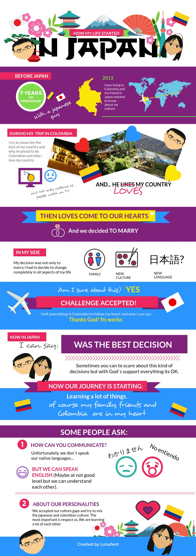 infographic story contest winner-how-my-life-started-in-japan