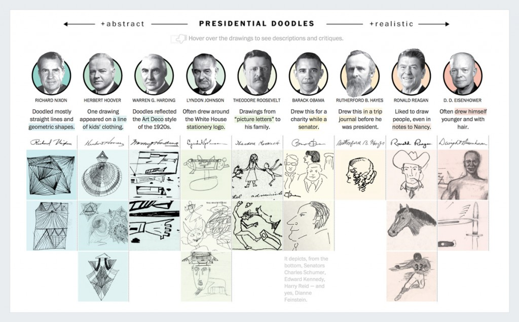 sketch-artists-in-chief best infographics 2016