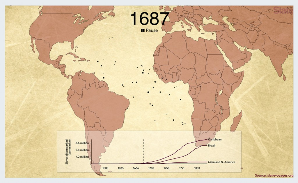 the-atlantic-slave-trade best infographics 2016