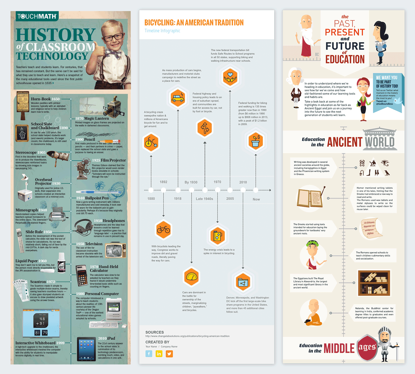 How students can use timeline templates in the classroom visual using a timeline template as a learning tool maxwellsz