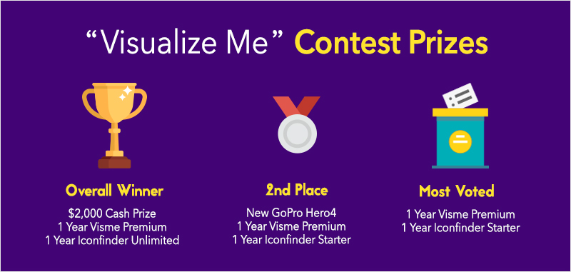 visualize me infographic contest prizes