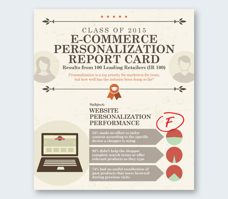 infographic report card