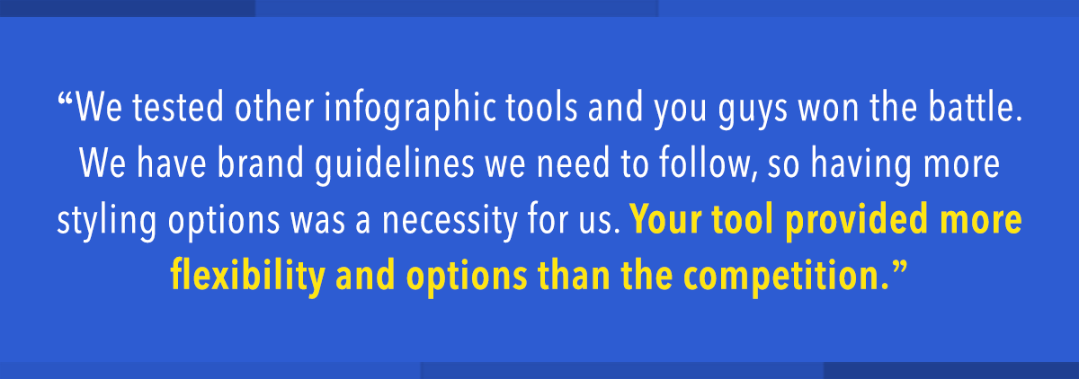 we tested other infographic tools and you guys won the battle. we have brand guidelines we need to follow so having more styling options was a necessity for us. your tool provided more flexibility and options than the competition.