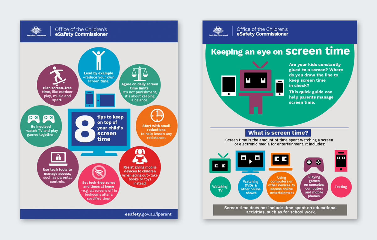iparent infographics office of the children's esafety commissioner