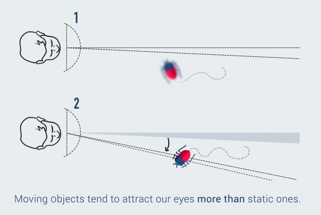 5 data storytelling tips for improving your charts and graphs moving objects attract the eyes perception the visual ccuart