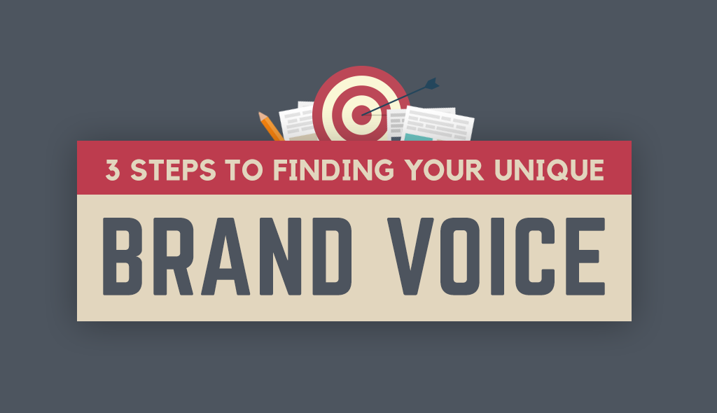 3-Steps-to-Finding-Your-Unique-Brand-Voice