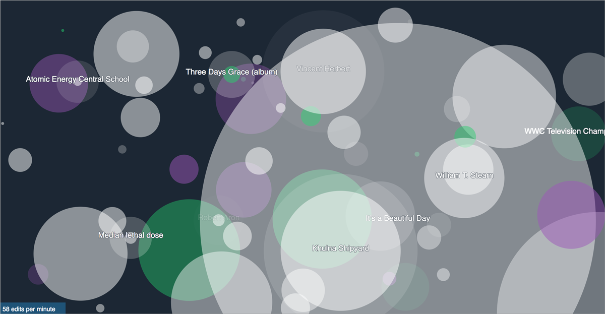 listen to wikipedia data visualization