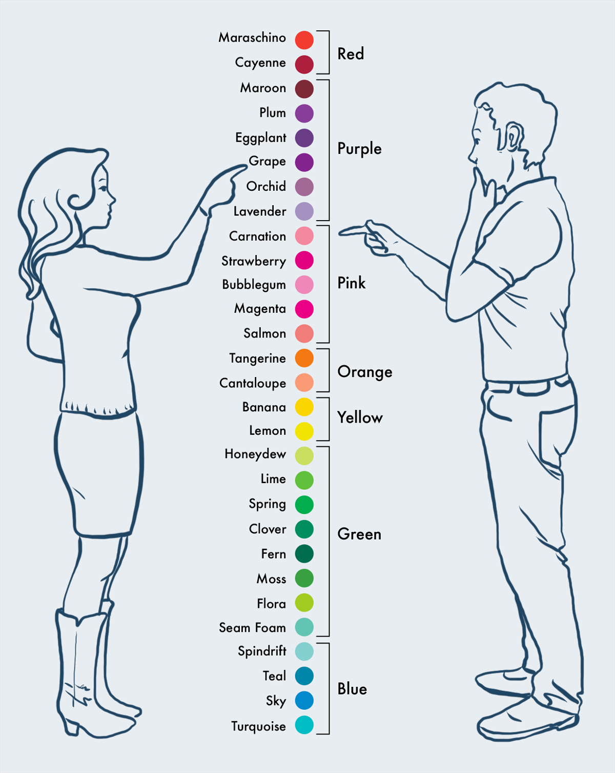 how-to-choose-the-right-color-scheme-for-your-infographic-how women and men see colors