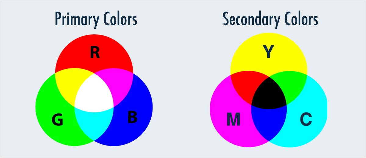 How To Choose The Right Color Scheme For These Secondary Colors