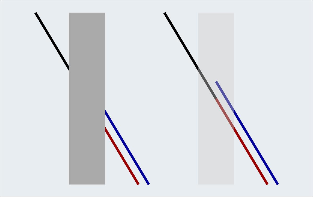 Poggendorff_illusion