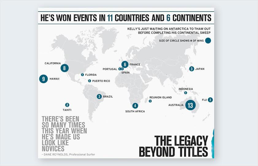 randy krum infographic quicksilver