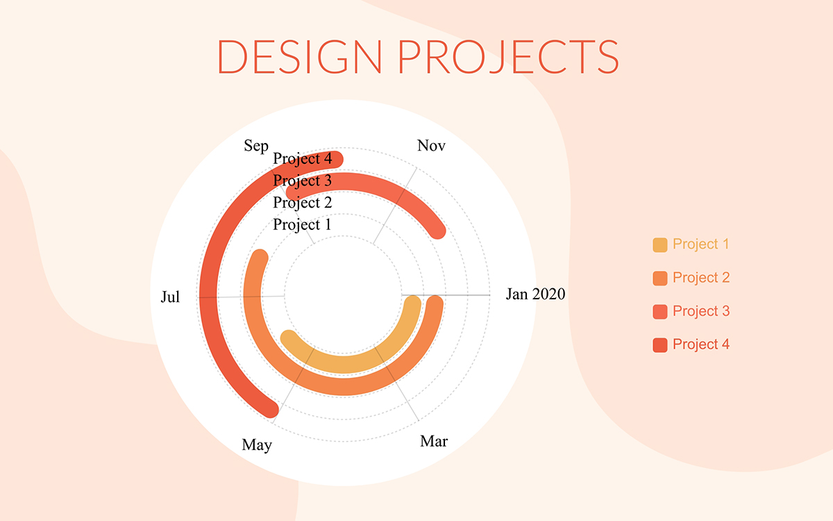 types of charts - circular gantt chart