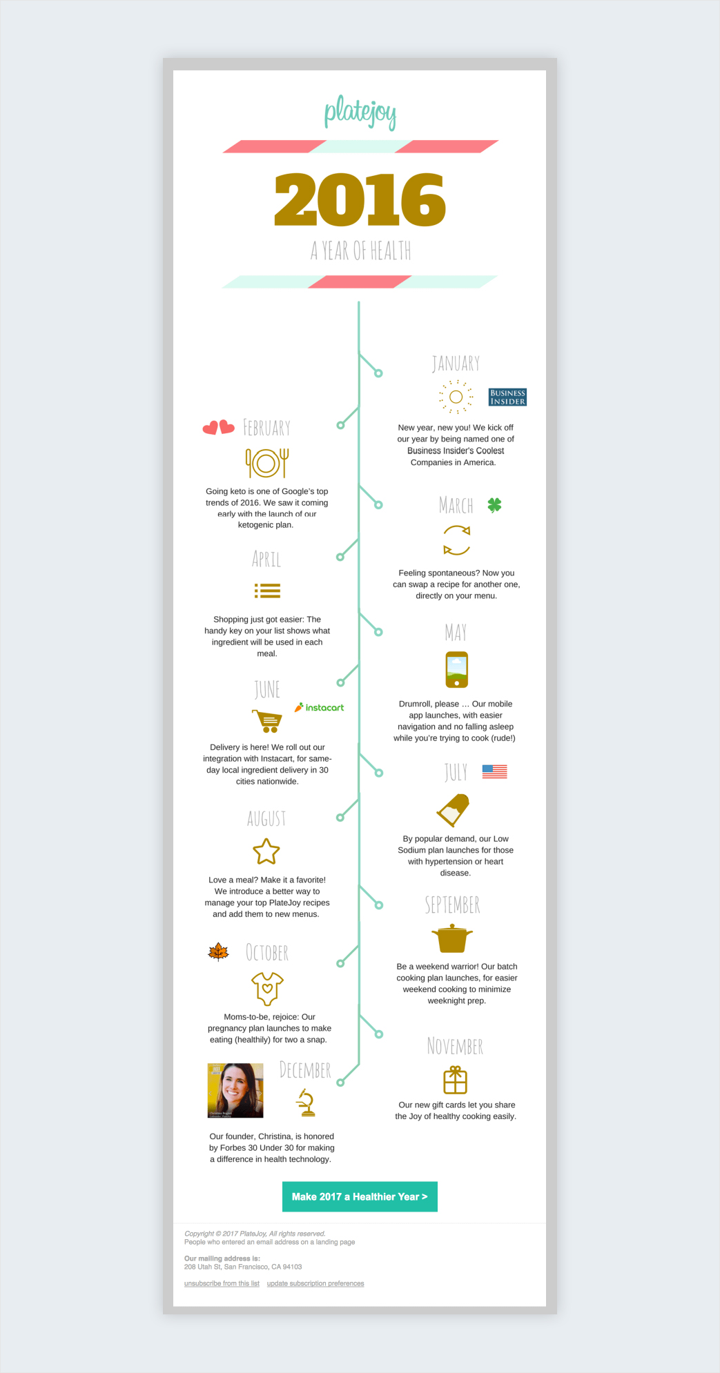 Inform-with-Infographics newsletter design tips