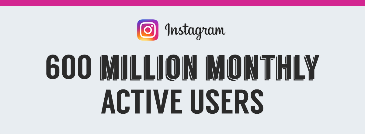 Instagram 600 million monthly active users