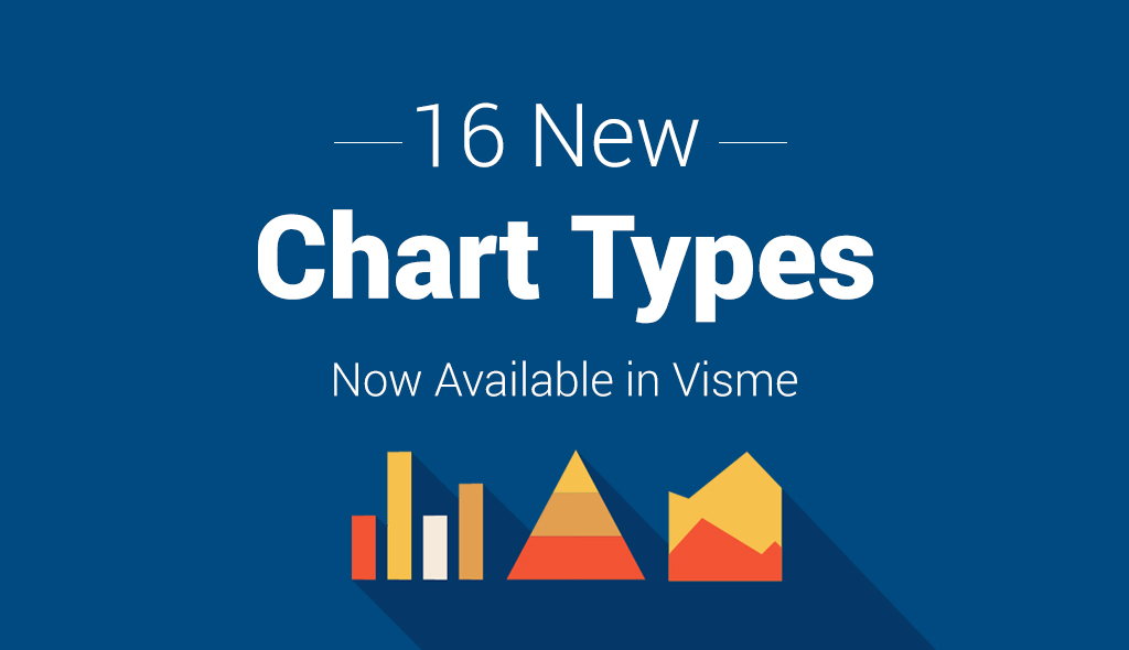 16 new chart types now available in visme new feature