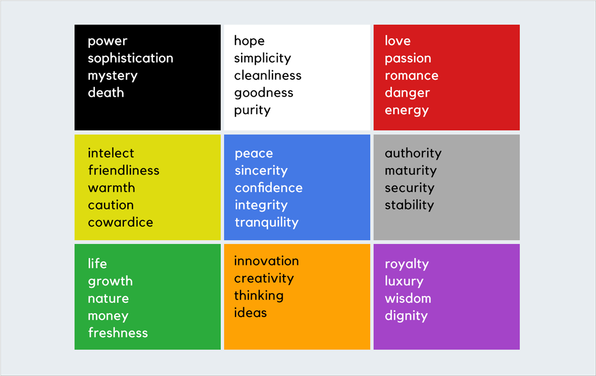 color psychology newsletter design tips