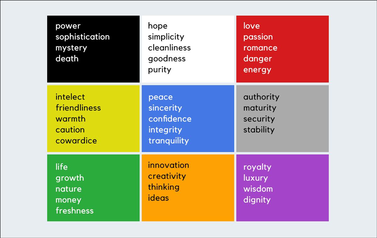 color psychology newsletter design tips