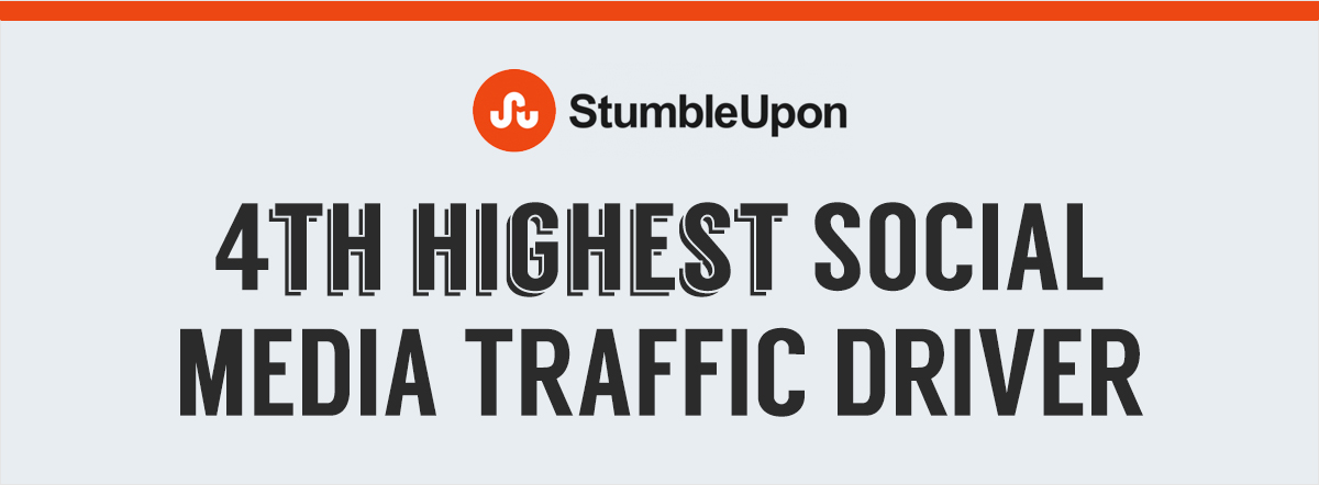 stumbleupon 4th highest social media traffic driver