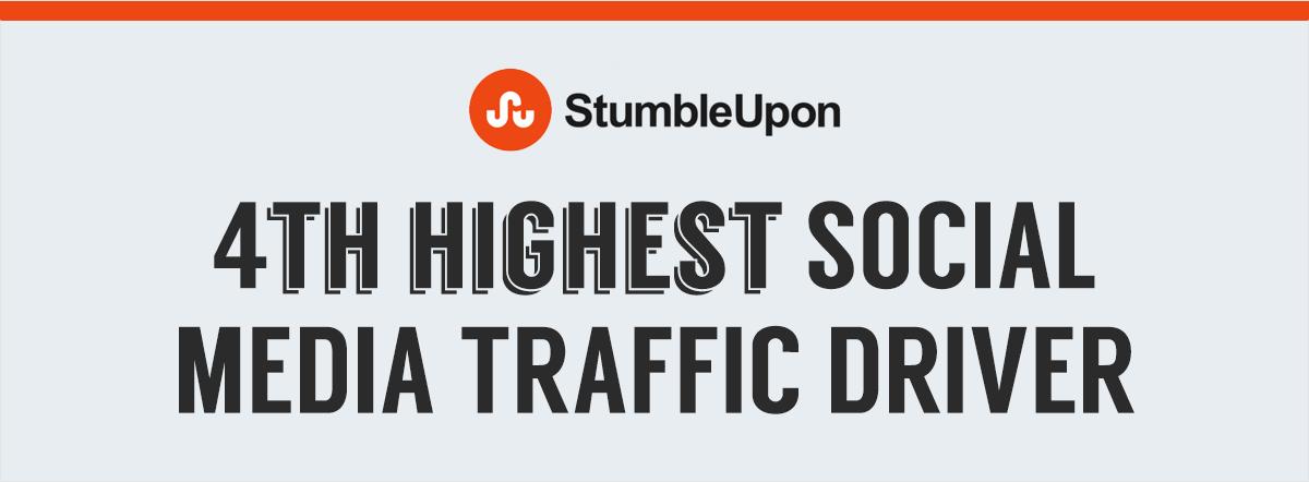 stumbleupon 4th highest social media traffic driver