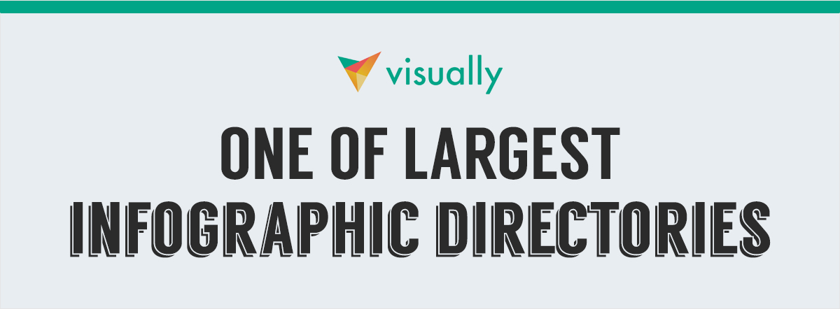Visual.ly 10 Niche Social Networks Perfect for Sharing Visual Content