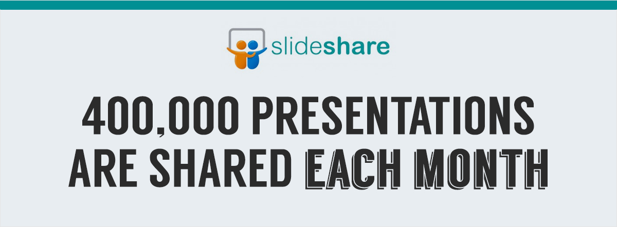 slideshare 400,000 presentations are shared each month