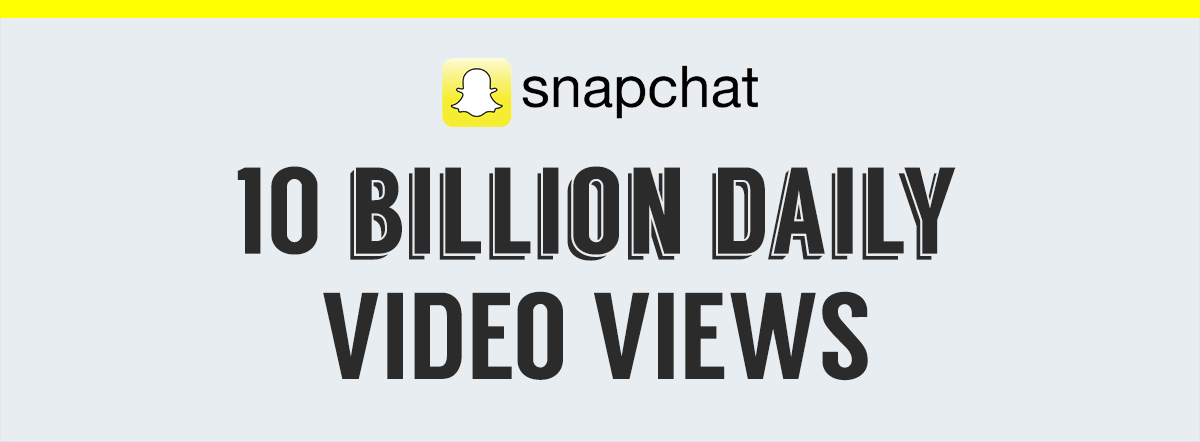 snapchat statistics daily video views