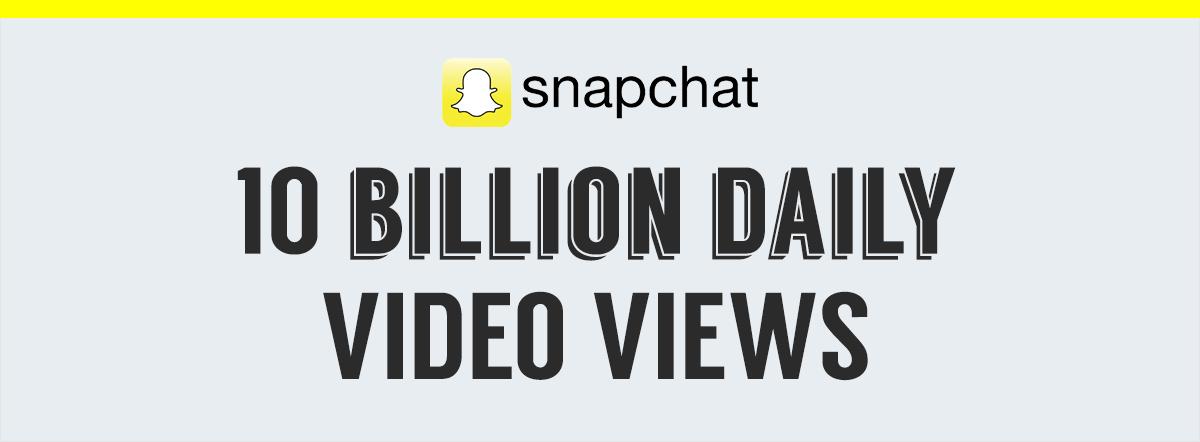 snapchat statistics daily video views