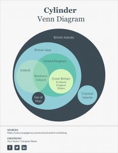 Free Venn Diagram Template Edit Online And Download