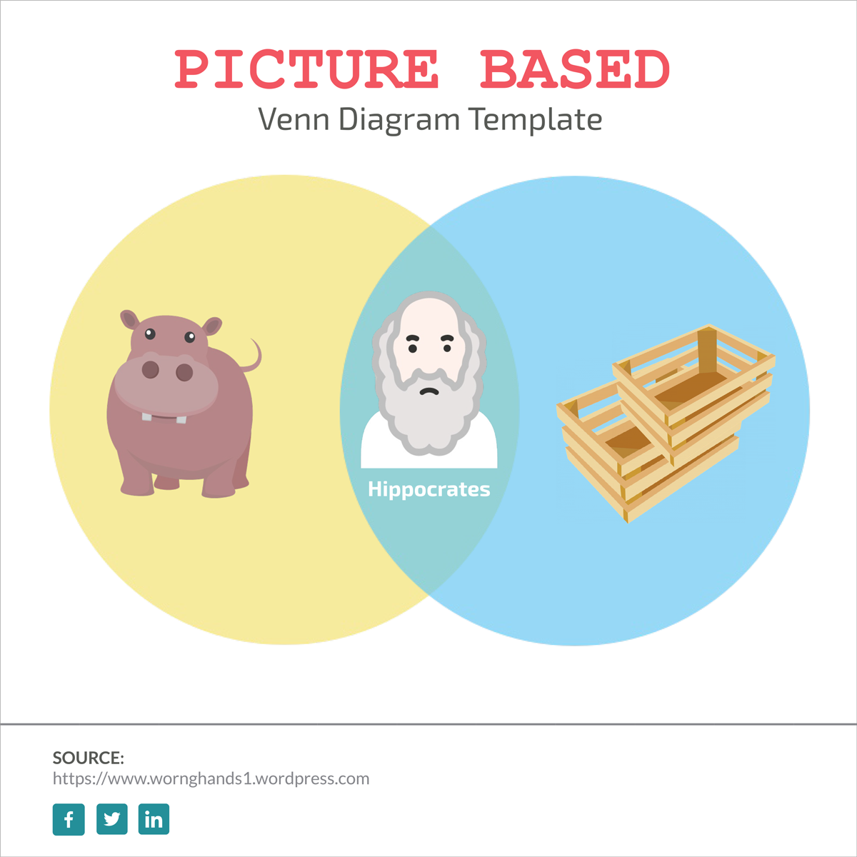 Picture-Based venn diagram template