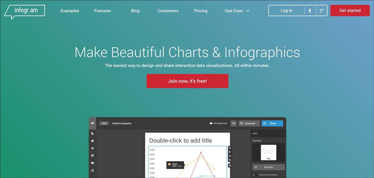 free design resources-Free-Design-Tools-infogram