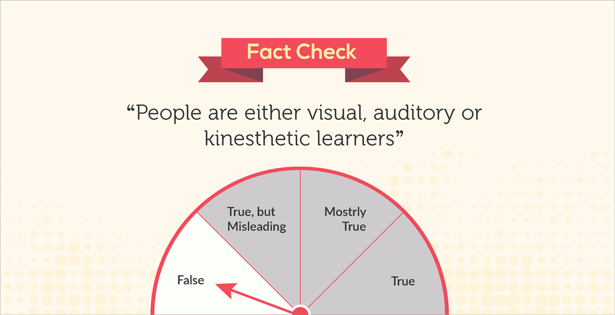 "debunked 10 common myths about our visual brain ""people are either visual, auditory or kinesthetic learners"""