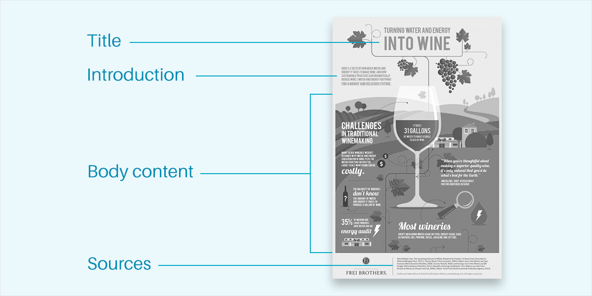 Create-a-Textual-Outline for infographic