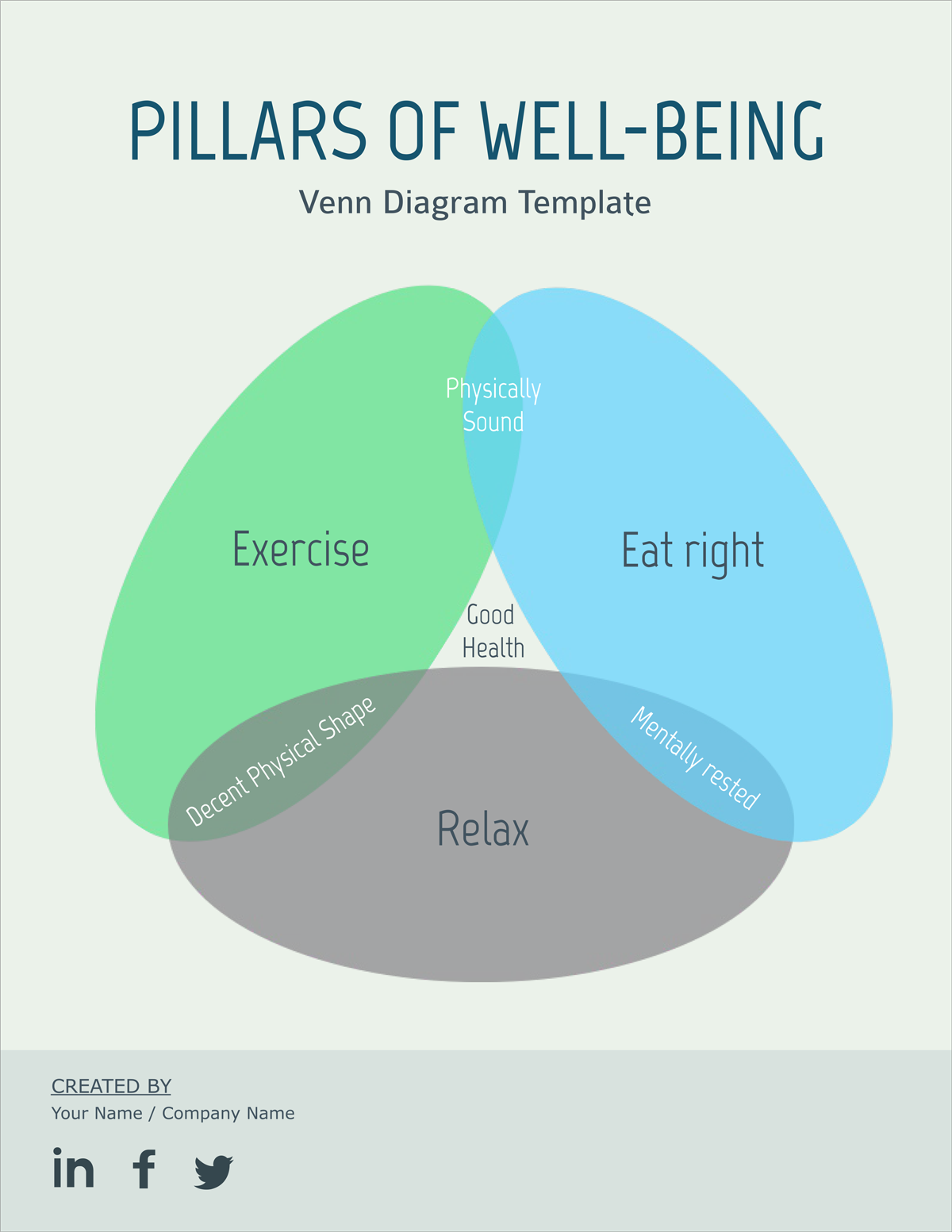 Free venn diagram template edit online and download visual pillars of well being triangle venn diagram template pooptronica Choice Image