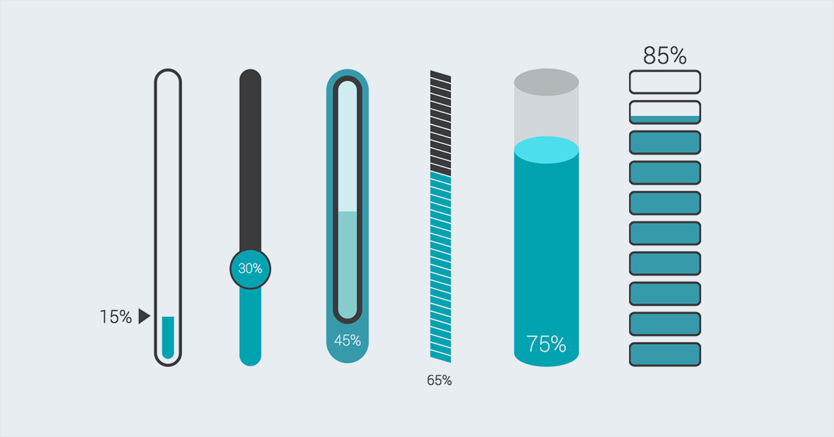How to Create Visual Statistics Using Data Widgets | Visual