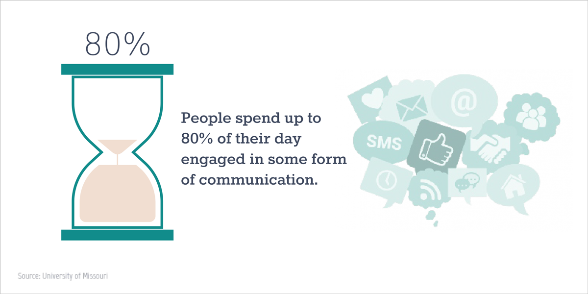 visual statistics People spend between 70 and 80% of their day engaged in some form of communication