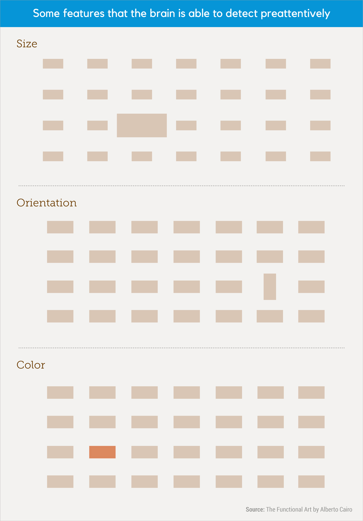 marketing charts Visuals-Identify-Patterns